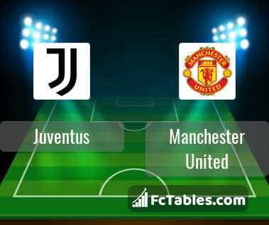 Anteprima della foto Juventus - Manchester United