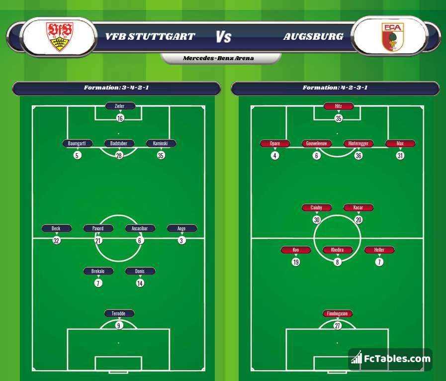 Preview image VfB Stuttgart - Augsburg