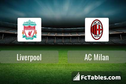 Preview image Liverpool - AC Milan