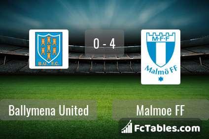 Preview image Ballymena United - Malmoe FF