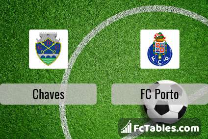 Preview image Chaves - FC Porto
