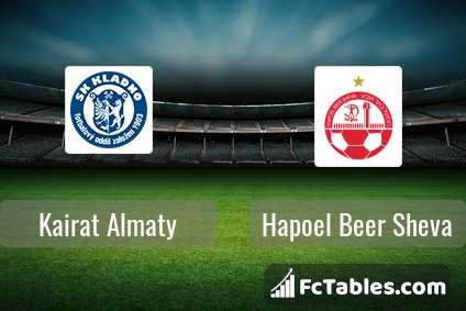 Preview image Kairat Almaty - Hapoel Beer Sheva