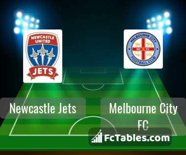Newcastle Jets vs Melbourne City FC H2H 15 feb 2019 Head ...