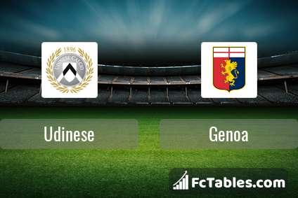 Podgląd zdjęcia Udinese - Genoa