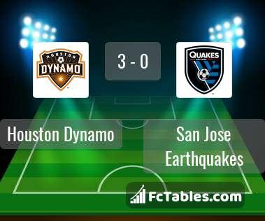 Podgląd zdjęcia Houston Dynamo - San Jose Earthquakes