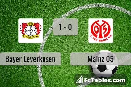 Preview image Bayer Leverkusen - FSV Mainz
