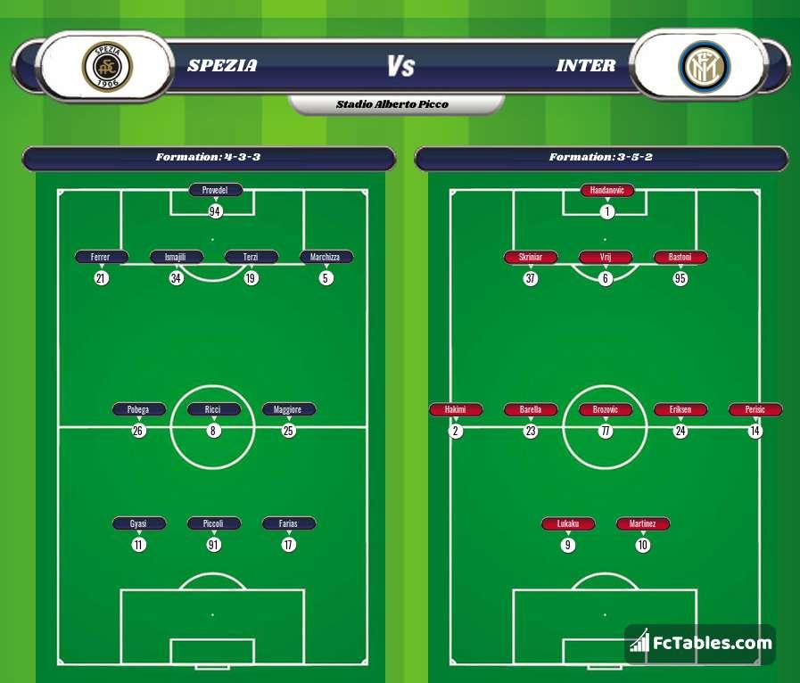 Preview image Spezia - Inter