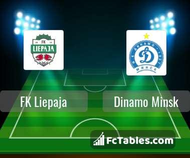 Podgląd zdjęcia FK Liepaja - Dynamo Mińsk