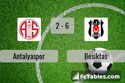 Preview image Antalyaspor - Besiktas