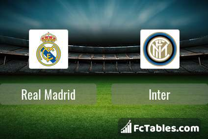 Podgląd zdjęcia Real Madryt - Inter Mediolan