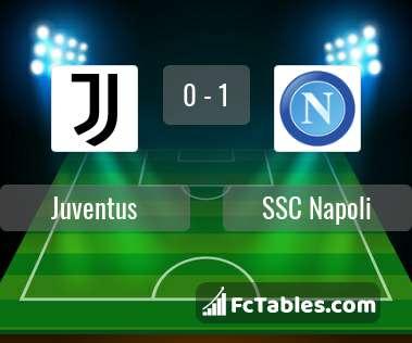 Anteprima della foto Juventus - Napoli