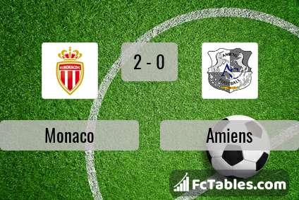 Preview image Monaco - Amiens