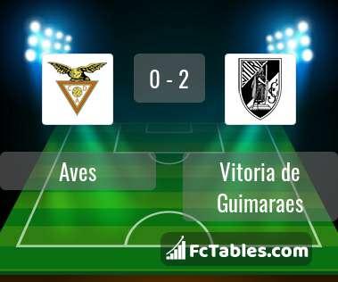 Podgląd zdjęcia Aves - Vitoria Guimaraes