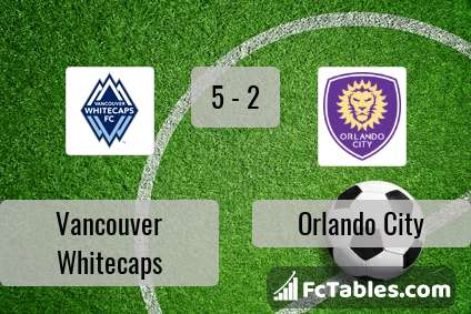 Preview image Vancouver Whitecaps - Orlando City
