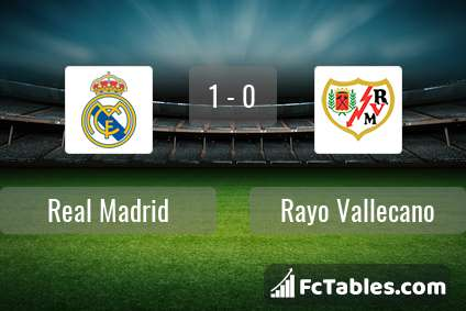 Preview image Real Madrid - Rayo Vallecano