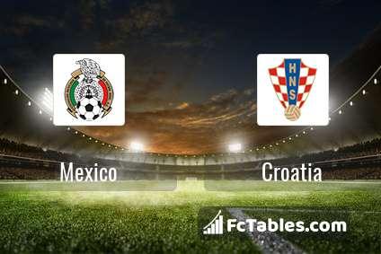 Mexico vs croatia betting predictions csgo sports betting blogs best