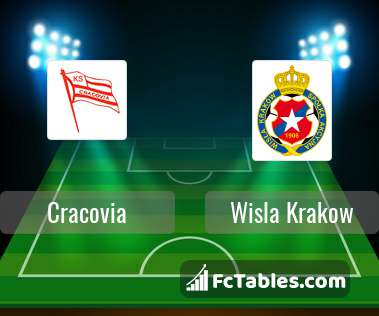 Cracovia Wisła Kraków H2H