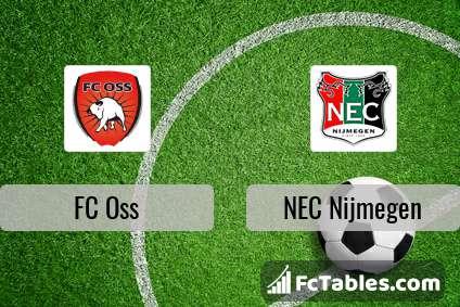 FC Oss NEC Nijmegen H2H