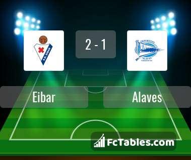 Anteprima della foto Eibar - Alaves