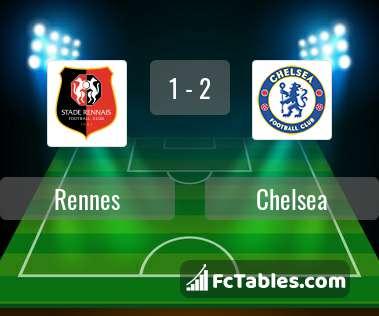 Podgląd zdjęcia Rennes - Chelsea