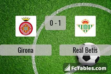 Podgląd zdjęcia Girona - Real Betis