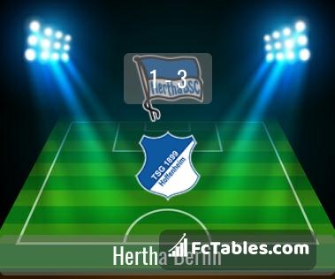 Preview image Hertha Berlin - Hoffenheim