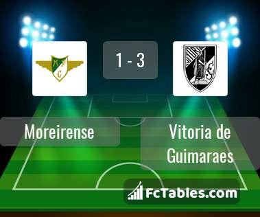 Podgląd zdjęcia Moreirense - Vitoria Guimaraes