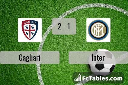 Preview image Cagliari - Inter
