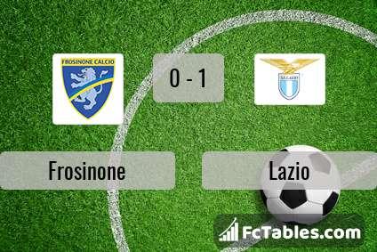 Podgląd zdjęcia Frosinone - Lazio Rzym