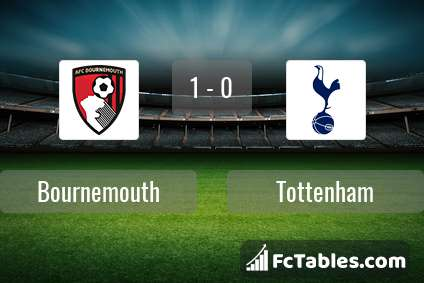 Podgląd zdjęcia AFC Bournemouth - Tottenham Hotspur