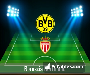 Preview image Borussia Dortmund - Monaco