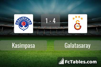 Podgląd zdjęcia Kasimpasa - Galatasaray Stambuł