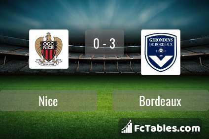 Preview image Nice - Bordeaux