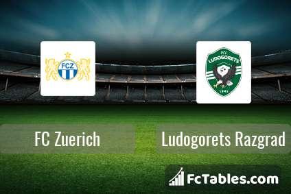 Preview image FC Zuerich - Ludogorets Razgrad