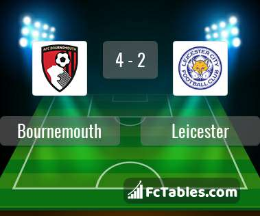 Preview image Bournemouth - Leicester