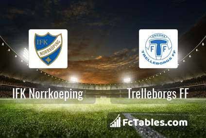Preview image IFK Norrkoeping - Trelleborgs FF