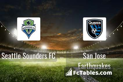 Preview image Seattle Sounders FC - San Jose Earthquakes