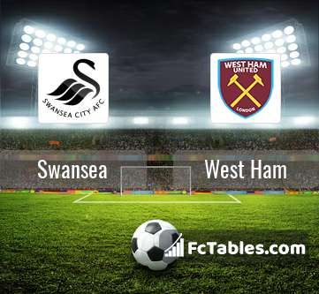 Preview image Swansea - West Ham