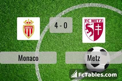 Preview image Monaco - Metz