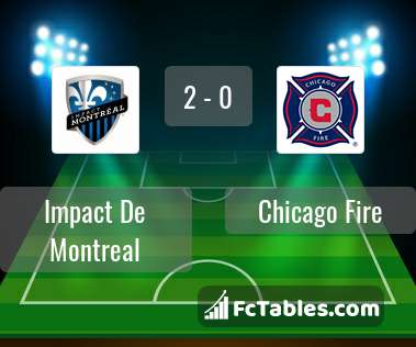 Preview image Impact De Montreal - Chicago Fire