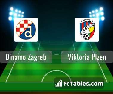 Preview image Dinamo Zagreb - Viktoria Plzen