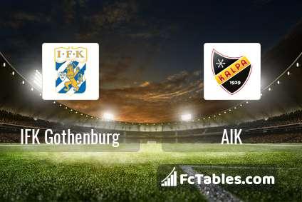 Preview image IFK Gothenburg - AIK