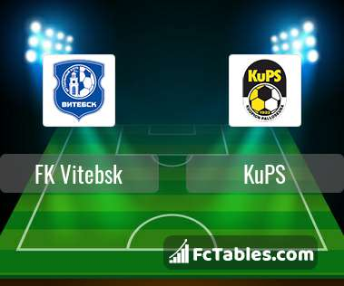 Preview image FK Vitebsk - KuPS