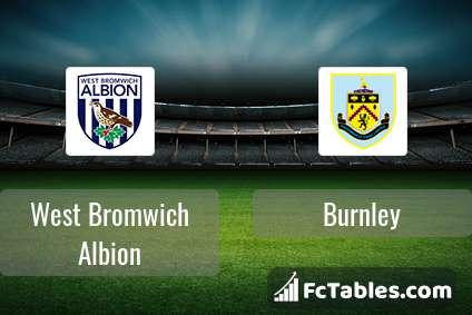 Anteprima della foto West Bromwich Albion - Burnley