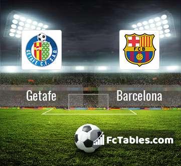 Podgląd zdjęcia Getafe - FC Barcelona