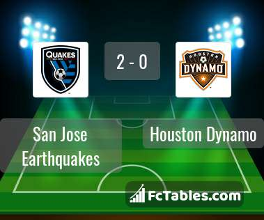 Preview image San Jose Earthquakes - Houston Dynamo