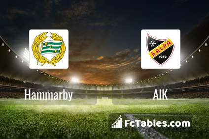 Preview image Hammarby - AIK