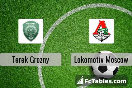 Anteprima della foto Terek Grozny - Lokomotiv Moscow