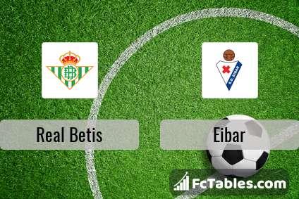 Anteprima della foto Real Betis - Eibar
