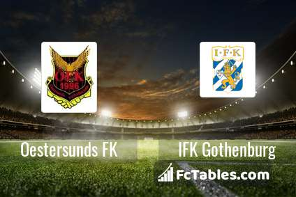 Preview image Oestersunds FK - IFK Gothenburg
